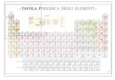 152 tavola periodica degli elementi carta murale da aula 67x100 carte murali per la scuola e - Tavola periodica degli elementi completa ...